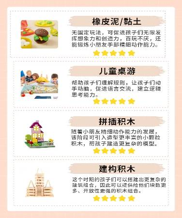 Don't Know How To Choose Toys? 0~6 Years Old Age-Specific Toy Buying Guide is Here!